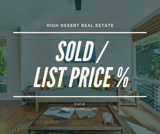 Sold / List Price %